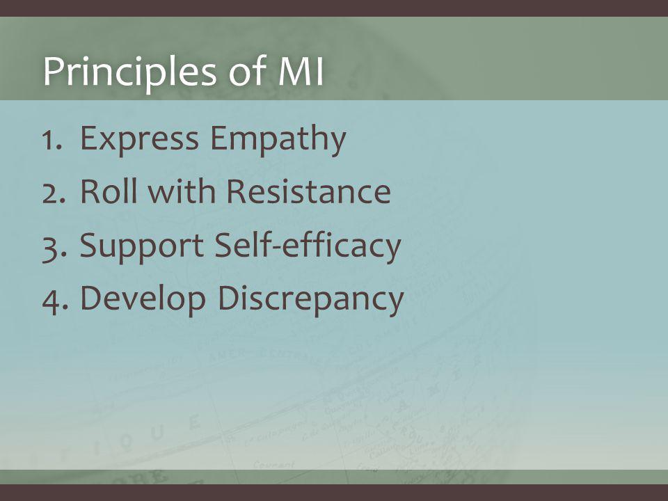 Principles of MIPrinciples of MI 1.Express Empathy 2.Roll with Resistance 3.Support Self-efficacy 4.Develop Discrepancy