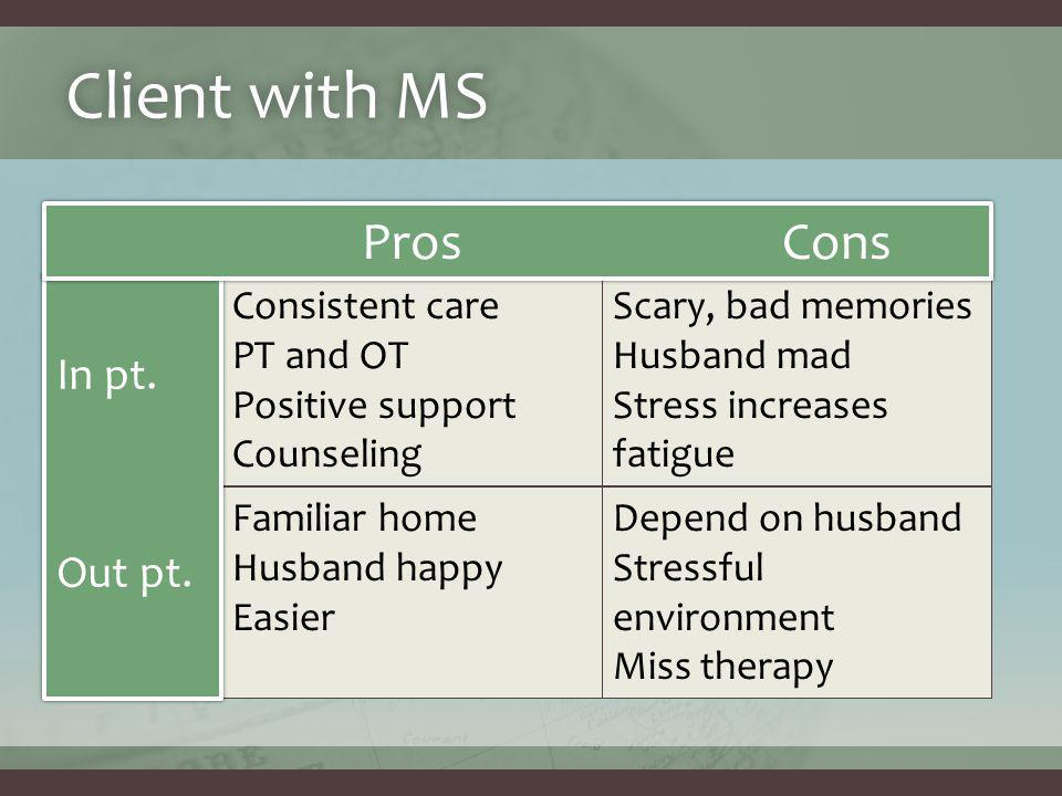 Client with MSClient with MS Consistent care PT and OT Positive support Counseling Scary, bad memories Husband mad Stress increases fatigue Familiar home Husband happy Easier Depend on husband Stressful environment Miss therapy In pt.