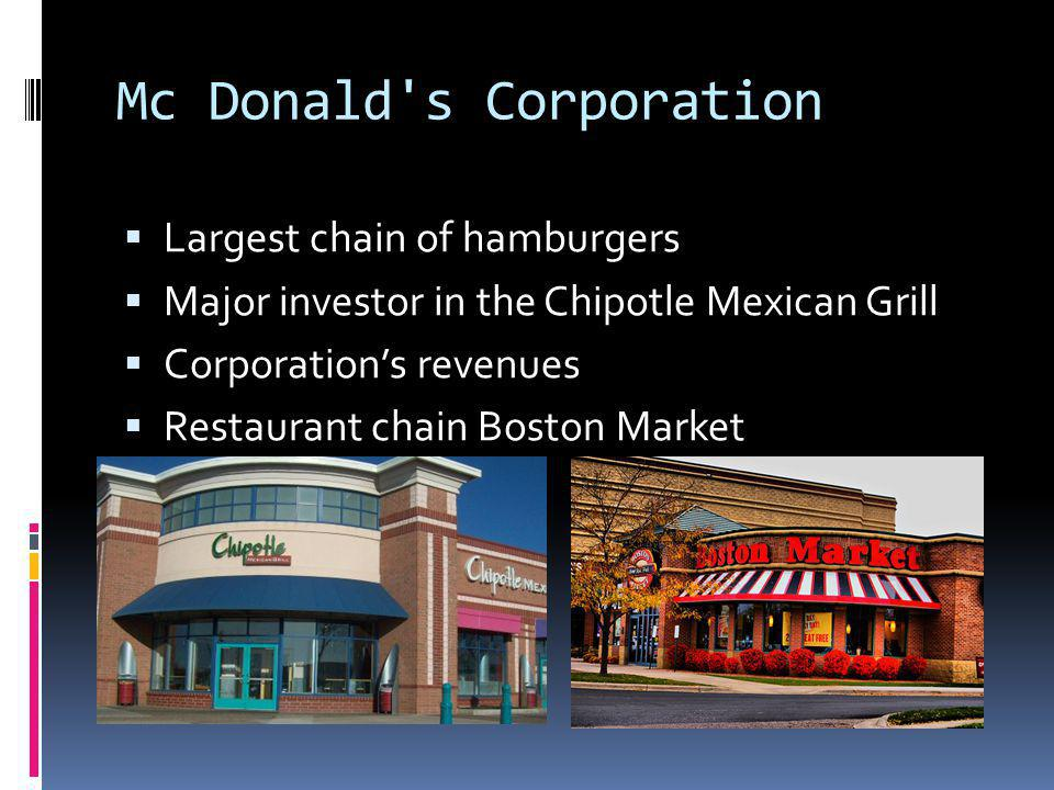 Mc Donald's Corporation  Largest chain of hamburgers  Major investor in the Chipotle Mexican Grill  Corporation's revenues  Restaurant chain Bosto
