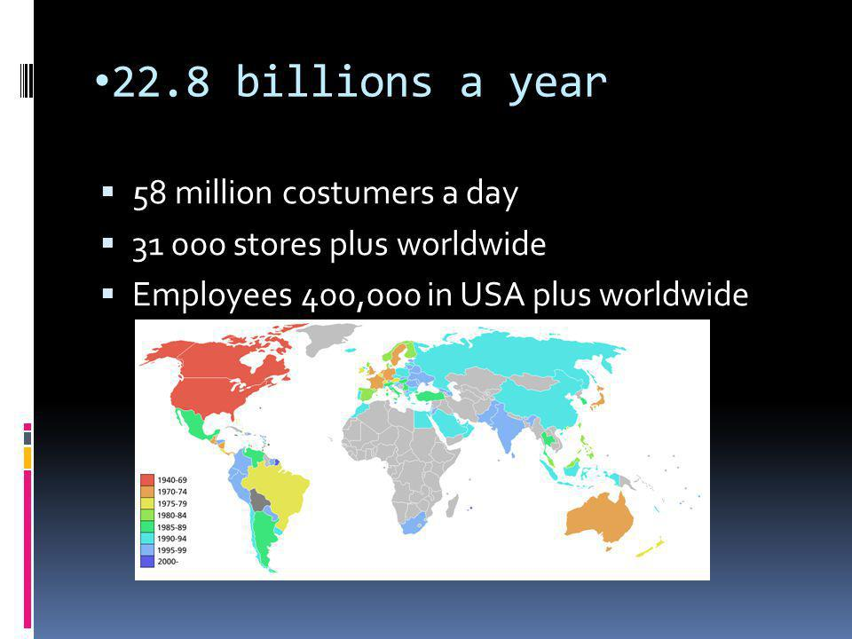 22.8 billions a year  58 million costumers a day  31 000 stores plus worldwide  Employees 400,000 in USA plus worldwide