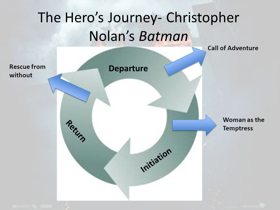 The Hero's Journey- Christopher Nolan's Batman Call of Adventure Departure Woman as the Temptress Initiation Rescue from without Return