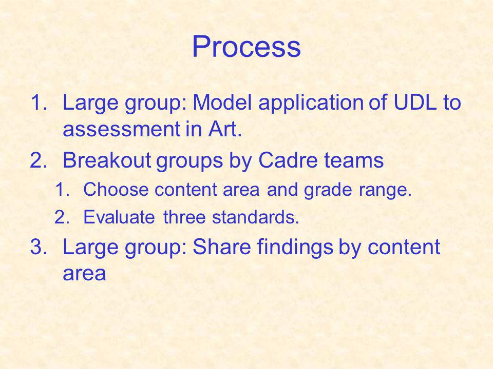 Process 1.Large group: Model application of UDL to assessment in Art. 2.Breakout groups by Cadre teams 1.Choose content area and grade range. 2.Evalua