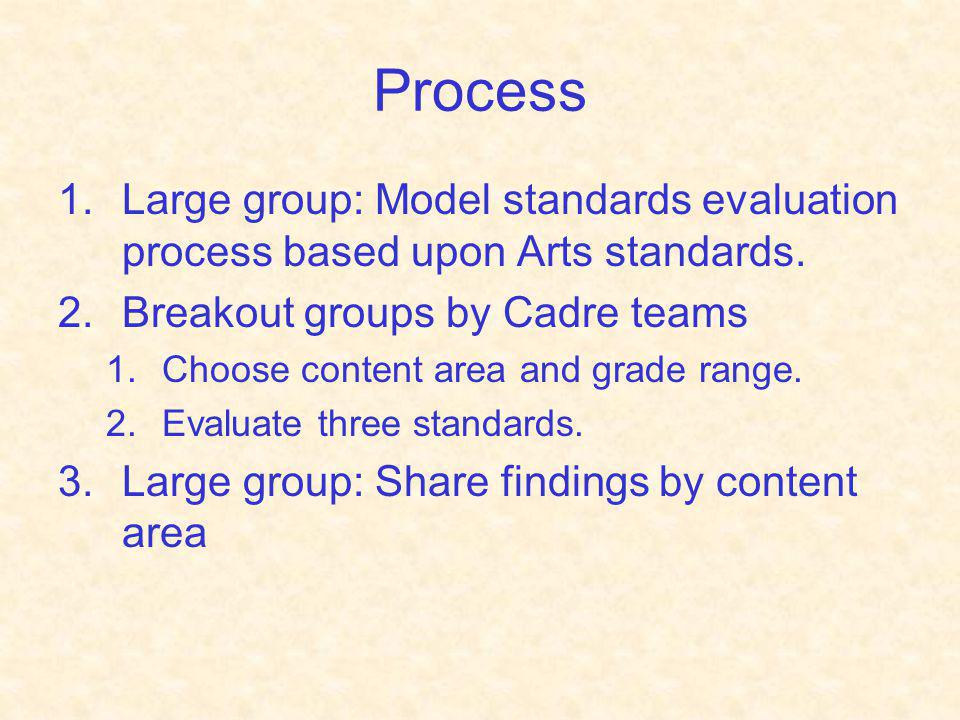 Process 1.Large group: Model standards evaluation process based upon Arts standards. 2.Breakout groups by Cadre teams 1.Choose content area and grade