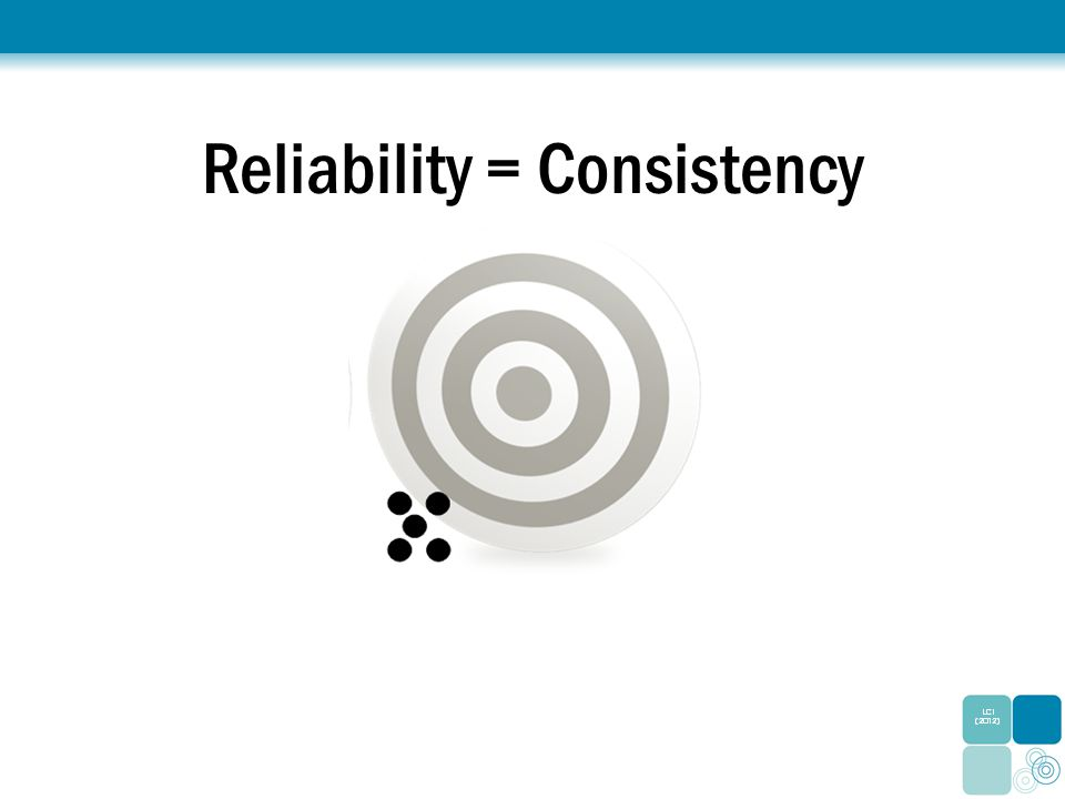 Reliability = Consistency