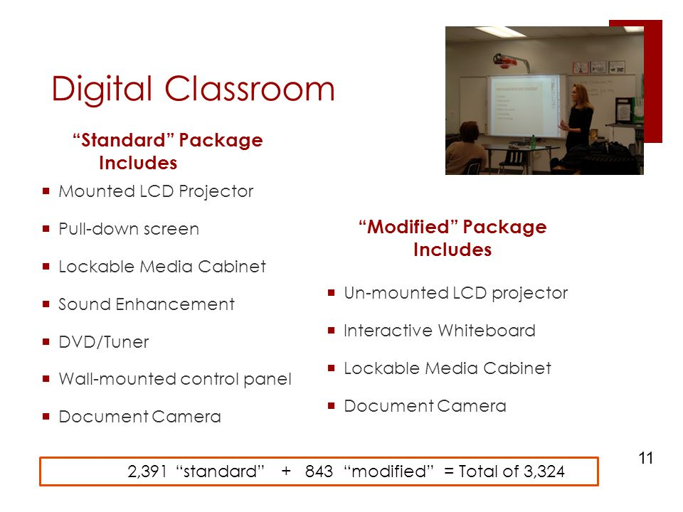 Digital Classroom Standard Package Includes  Mounted LCD Projector  Pull-down screen  Lockable Media Cabinet  Sound Enhancement  DVD/Tuner  Wall-mounted control panel  Document Camera Modified Package Includes  Un-mounted LCD projector  Interactive Whiteboard  Lockable Media Cabinet  Document Camera 2,391 standard + 843 modified = Total of 3,324 11