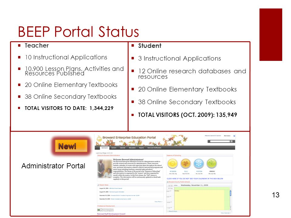 BEEP Portal Status  Teacher  10 Instructional Applications  10,900 Lesson Plans, Activities and Resources Published  20 Online Elementary Textbooks  38 Online Secondary Textbooks  TOTAL VISITORS TO DATE: 1,344,229  Student  3 Instructional Applications  12 Online research databases and resources  20 Online Elementary Textbooks  38 Online Secondary Textbooks  TOTAL VISITORS (OCT.