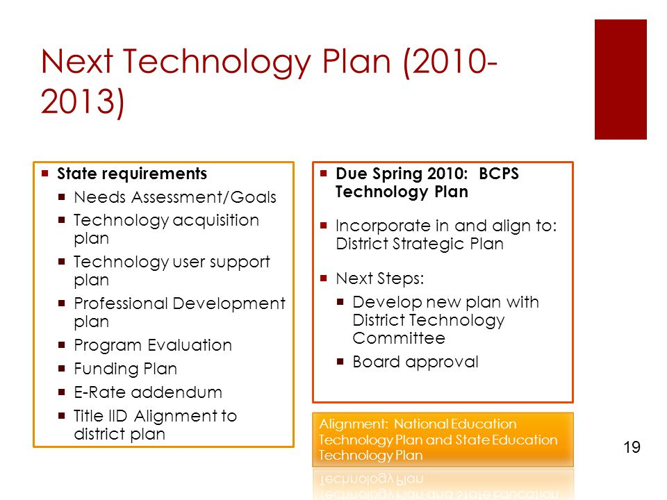 Next Technology Plan (2010- 2013)  State requirements  Needs Assessment/Goals  Technology acquisition plan  Technology user support plan  Professional Development plan  Program Evaluation  Funding Plan  E-Rate addendum  Title IID Alignment to district plan  Due Spring 2010: BCPS Technology Plan  Incorporate in and align to: District Strategic Plan  Next Steps:  Develop new plan with District Technology Committee  Board approval 19
