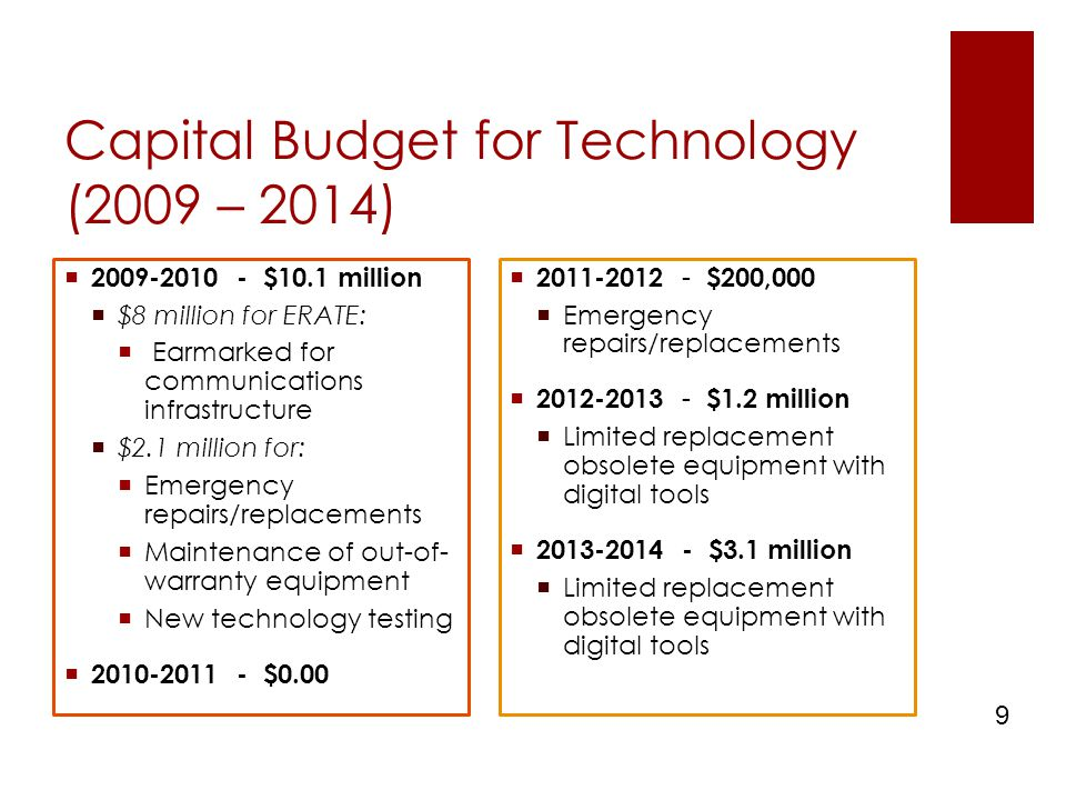 Capital Budget for Technology (2009 – 2014)  2009-2010 - $10.1 million  $8 million for ERATE:  Earmarked for communications infrastructure  $2.1 million for:  Emergency repairs/replacements  Maintenance of out-of- warranty equipment  New technology testing  2010-2011 - $0.00  2011-2012 - $200,000  Emergency repairs/replacements  2012-2013 - $1.2 million  Limited replacement obsolete equipment with digital tools  2013-2014 - $3.1 million  Limited replacement obsolete equipment with digital tools 9