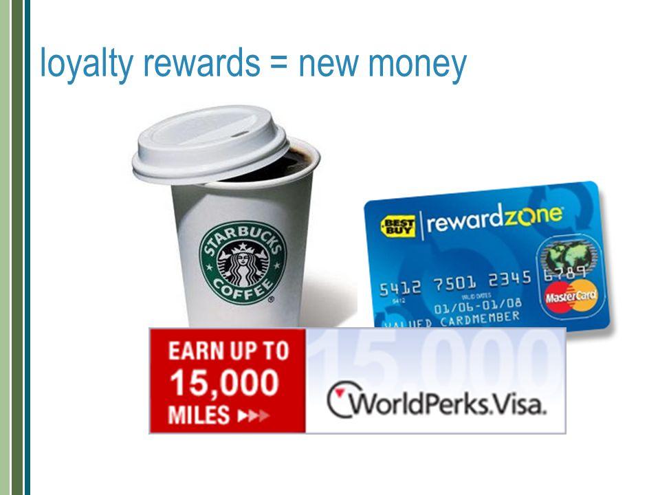 loyalty rewards = new money