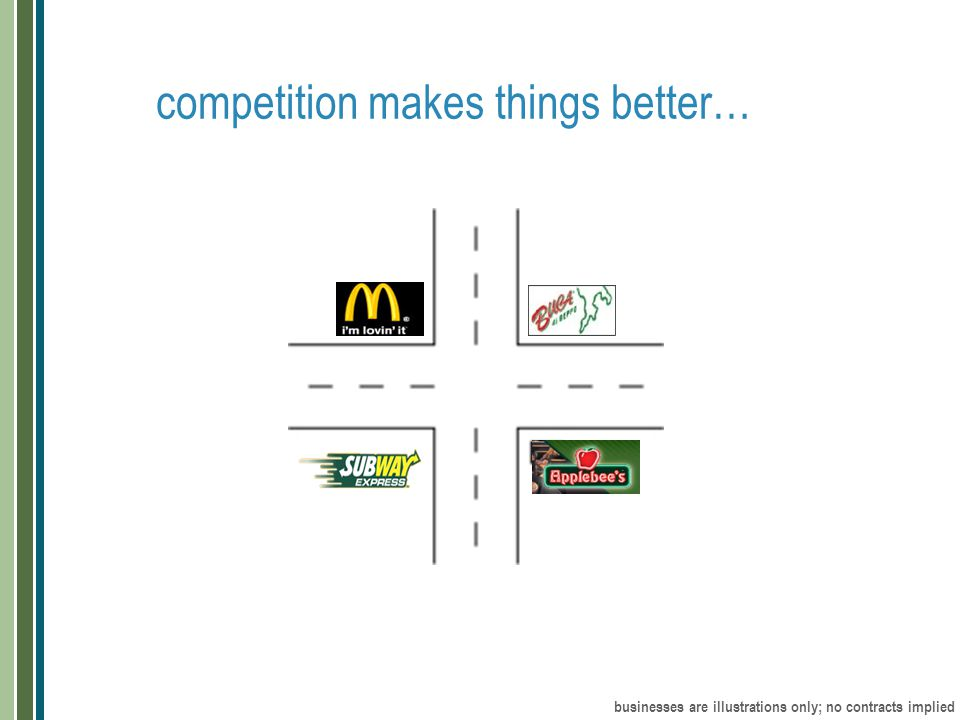 competition makes things better… businesses are illustrations only; no contracts implied