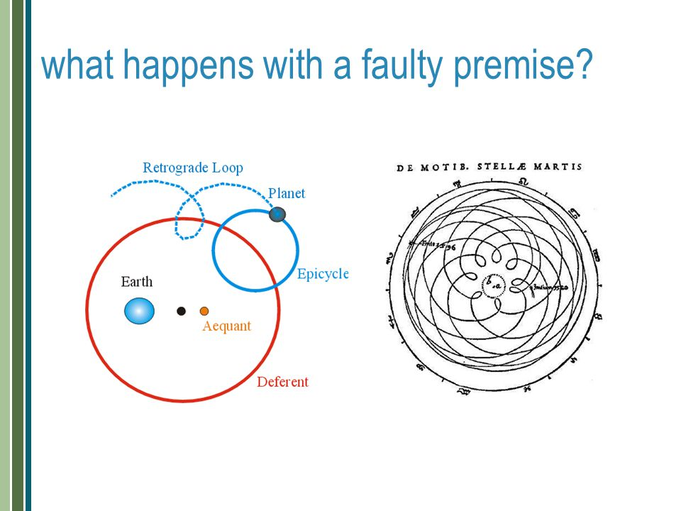 what happens with a faulty premise?
