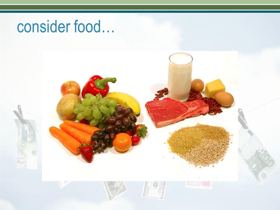 consider food…