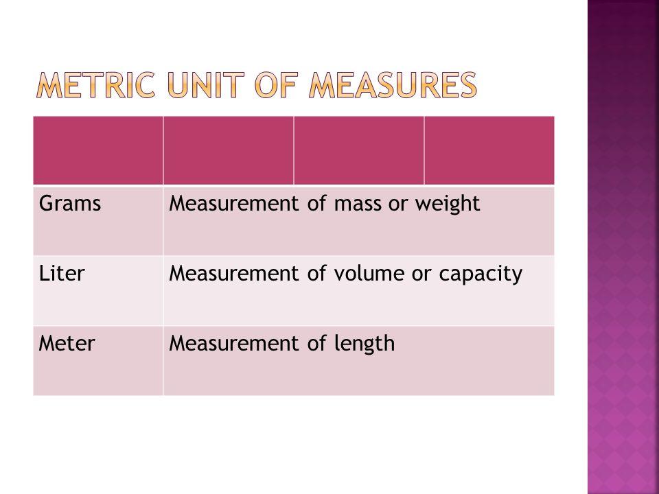 GramsMeasurement of mass or weight LiterMeasurement of volume or capacity MeterMeasurement of length