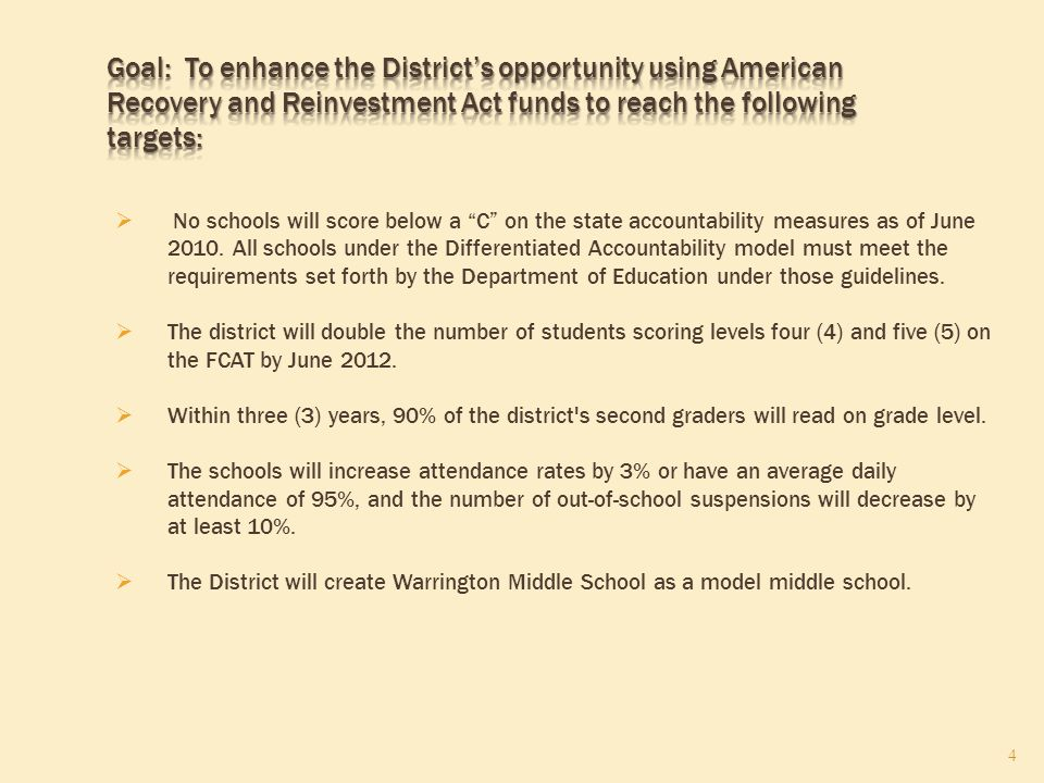 The School District of Escambia County 15