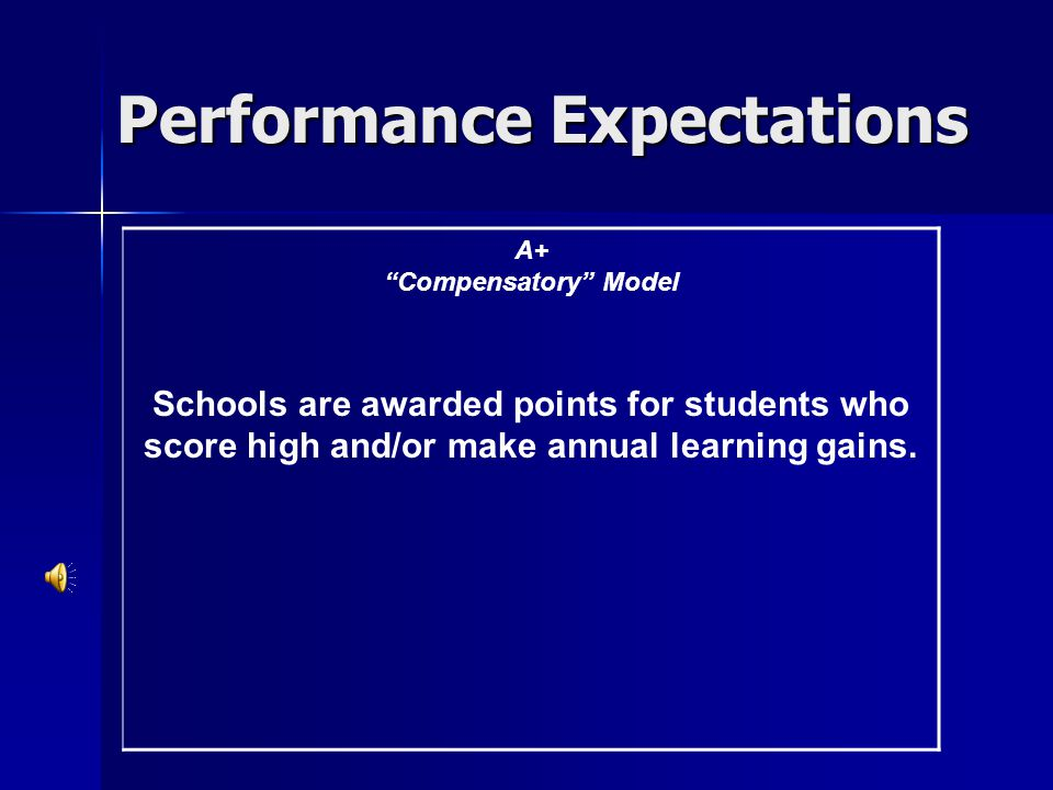 """Performance Expectations A+ """"Compensatory"""" Model Schools are awarded points for students who score high and/or make annual learning gains."""