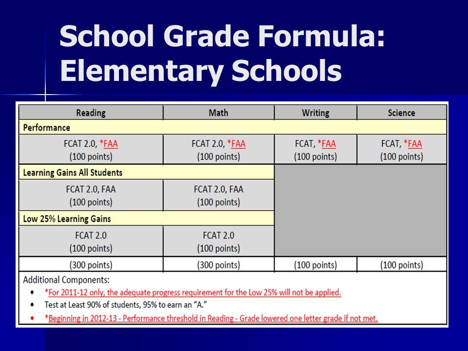School Grade Formula: Elementary Schools