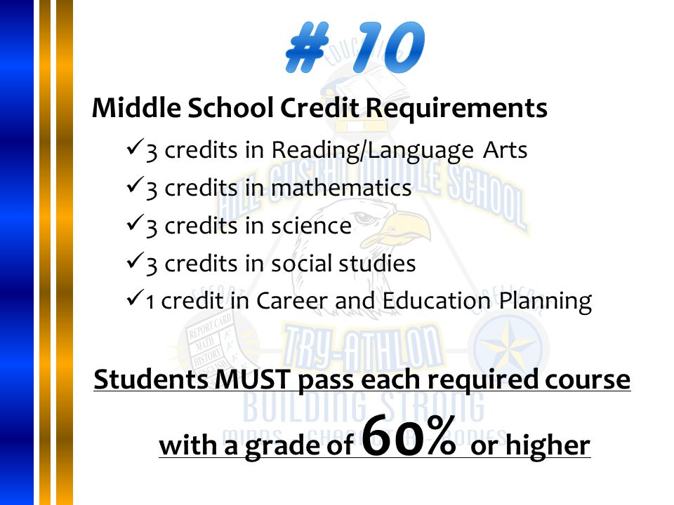 Middle School Credit Requirements 3 credits in Reading/Language Arts 3 credits in mathematics 3 credits in science 3 credits in social studies 1 credit in Career and Education Planning Students MUST pass each required course with a grade of 60% or higher