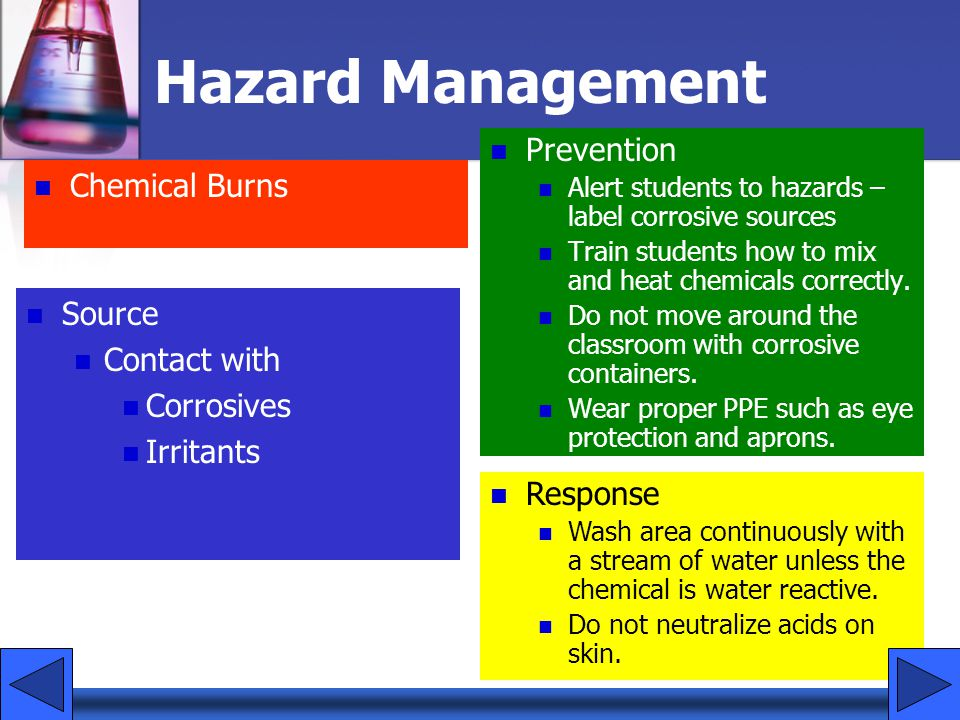 Response Wash area continuously with a stream of water unless the chemical is water reactive. Do not neutralize acids on skin. Hazard Management Chemi
