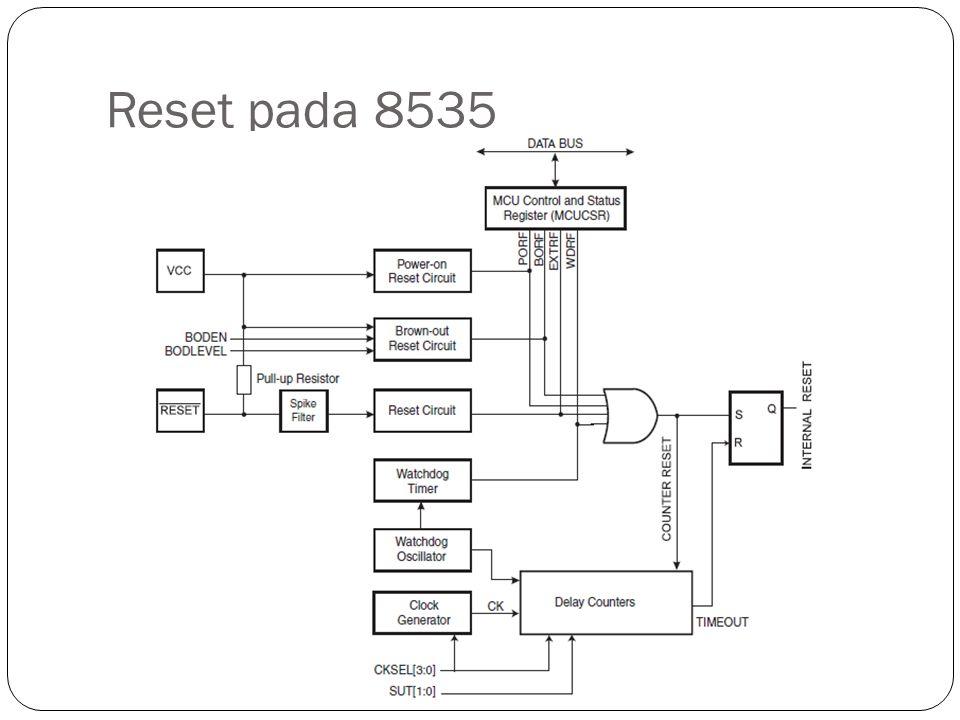 Reset pada 8535