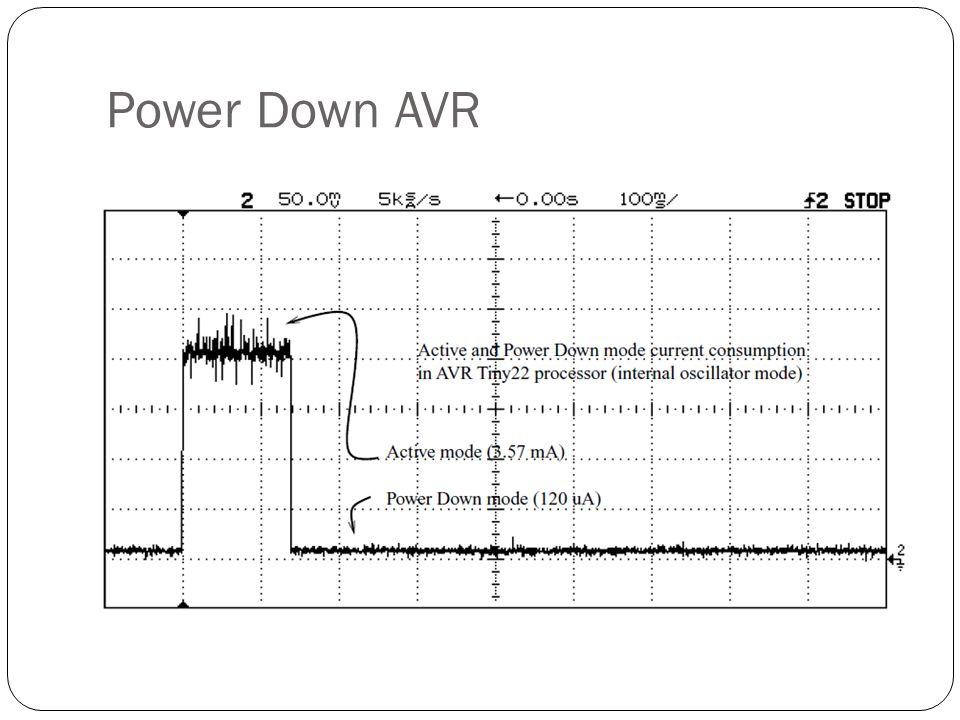 Power Down AVR