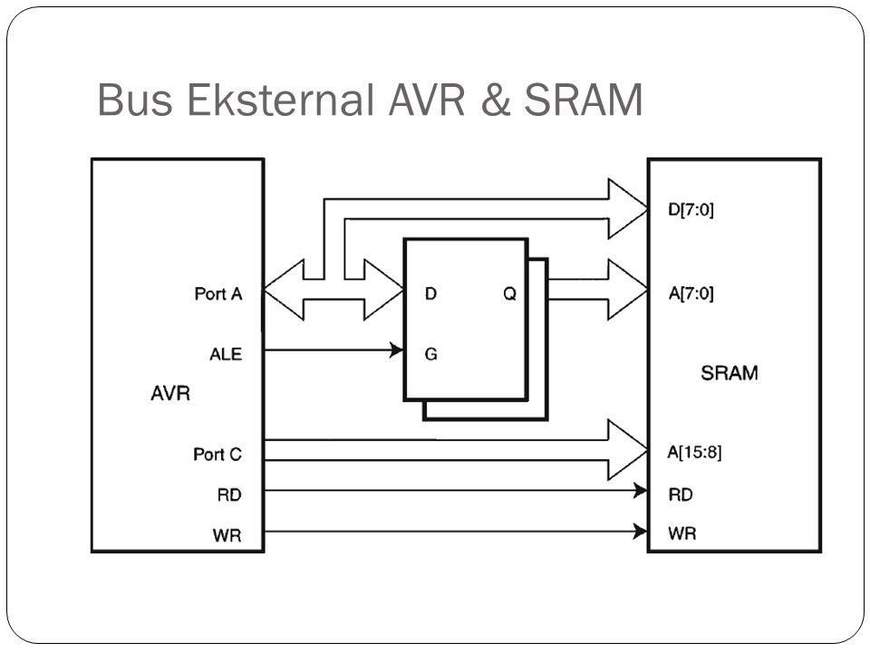 Bus Eksternal AVR & SRAM