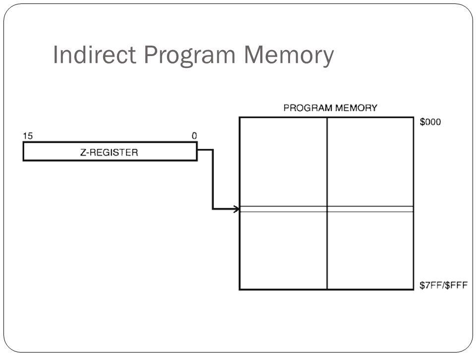 Indirect Program Memory
