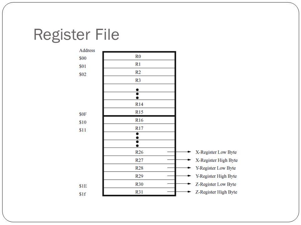 Register File