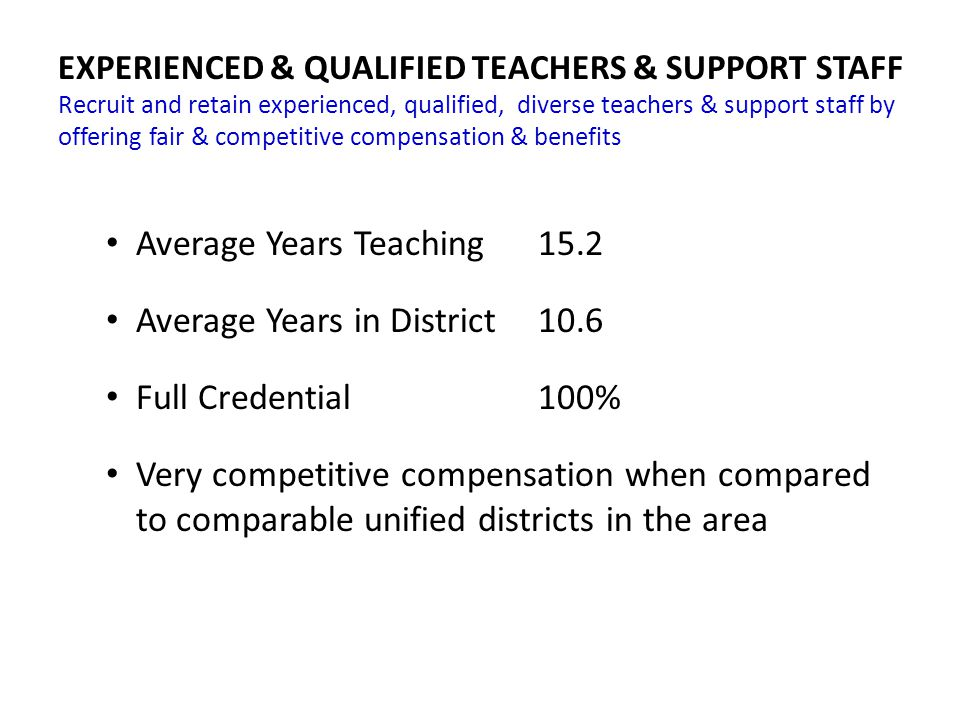 EXPERIENCED & QUALIFIED TEACHERS & SUPPORT STAFF Recruit and retain experienced, qualified, diverse teachers & support staff by offering fair & competitive compensation & benefits Average Years Teaching15.2 Average Years in District10.6 Full Credential100% Very competitive compensation when compared to comparable unified districts in the area