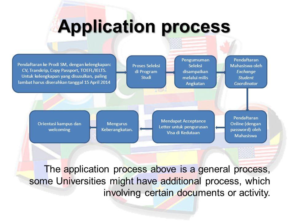 Application process Pendaftaran Mahasiswa oleh Exchange Student Coordinator Pengumuman Seleksi disampaikan melalui milis Angkatan Proses Seleksi di Pr