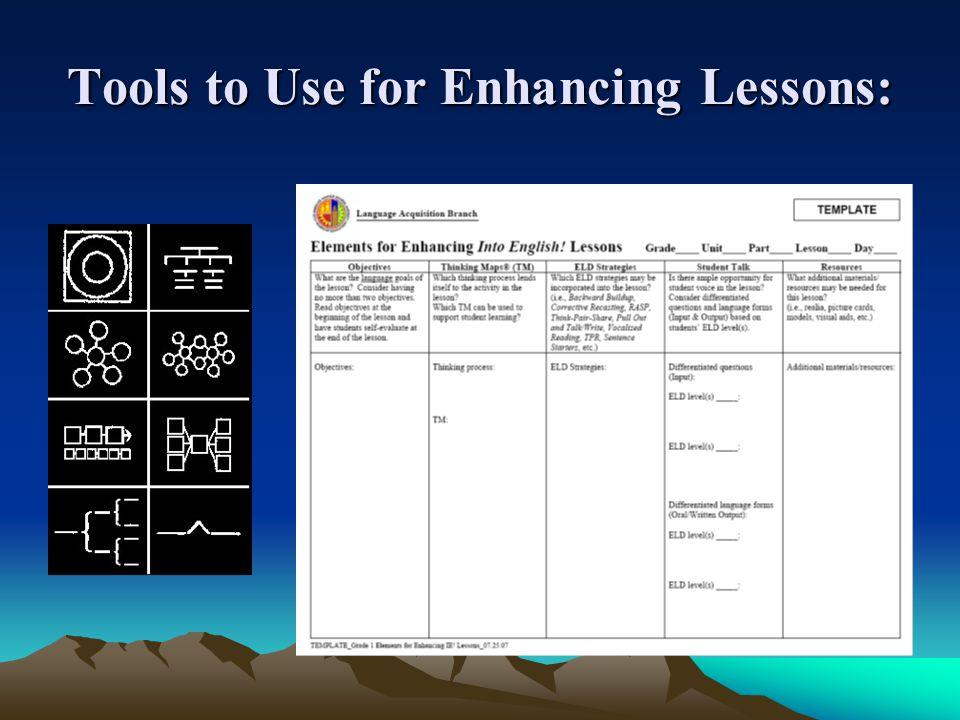 TBLT Elements to Add: Lesson Objectives (Language vs.