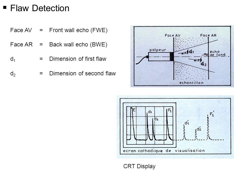  Flaw Detection Face AV=Front wall echo (FWE) Face AR=Back wall echo (BWE) d1d1 =Dimension of first flaw d2d2 =Dimension of second flaw CRT Display