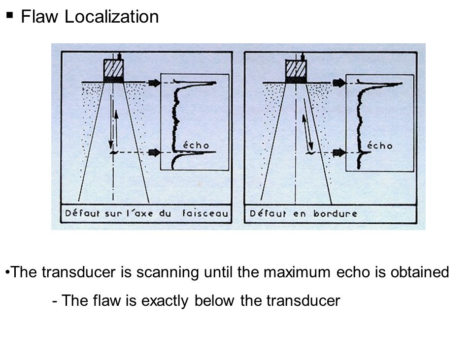  Flaw Localization The transducer is scanning until the maximum echo is obtained - The flaw is exactly below the transducer