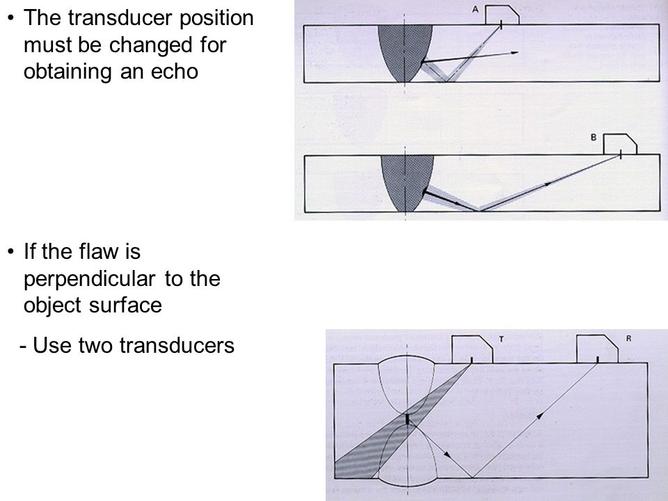 The transducer position must be changed for obtaining an echo If the flaw is perpendicular to the object surface - Use two transducers