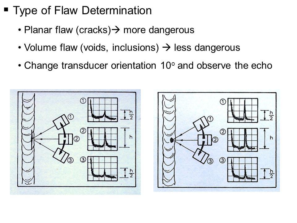  Flaw Dimension Estimation Amplitude Analysis - 6 db Drop Method - Comparison Method - DGS Method Time Analysis - TOFD Method Frequency Analysis - Ultrasonic Spectroscopy
