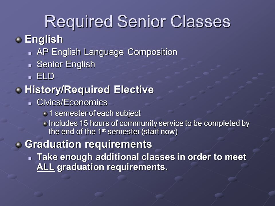 Required Senior Classes English AP English Language Composition AP English Language Composition Senior English Senior English ELD ELD History/Required