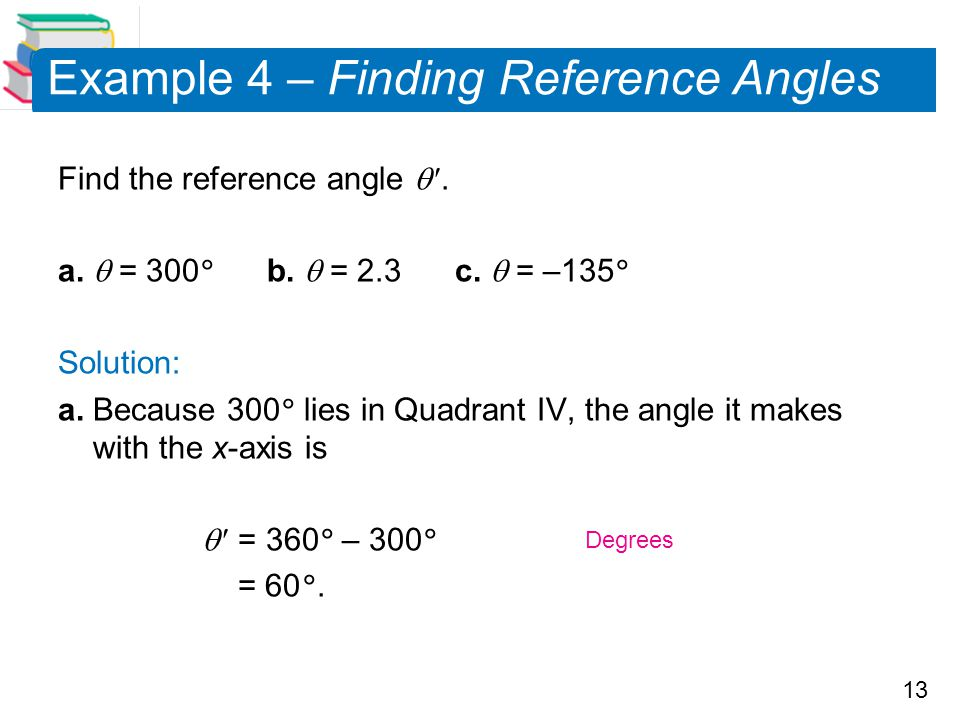 13 Example 4 – Finding Reference Angles Find the reference angle .