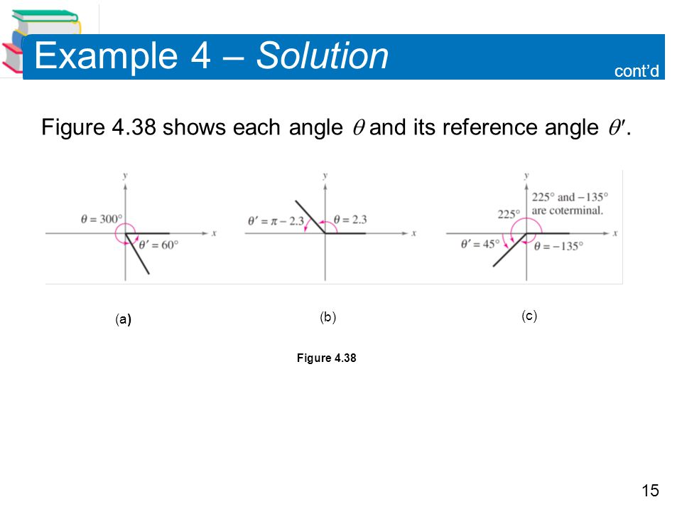 15 Example 4 – Solution Figure 4.38 shows each angle  and its reference angle .