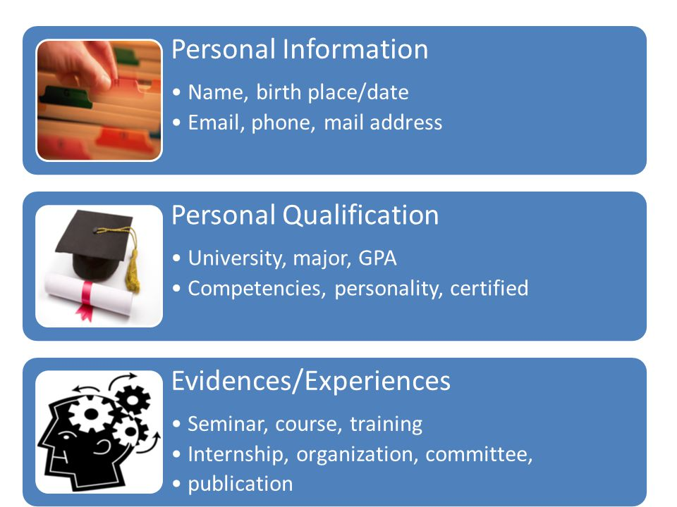 Personal Information Name, birth place/date Email, phone, mail address Personal Qualification University, major, GPA Competencies, personality, certified Evidences/Experiences Seminar, course, training Internship, organization, committee, publication