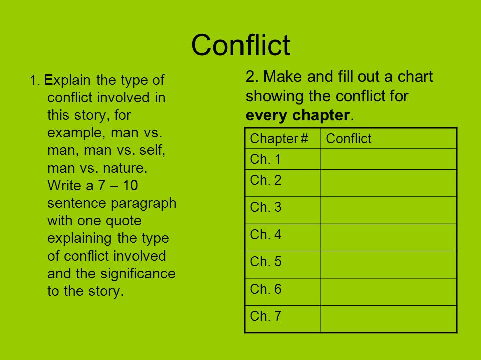 Conflict 1. Explain the type of conflict involved in this story, for example, man vs. man, man vs. self, man vs. nature. Write a 7 – 10 sentence parag