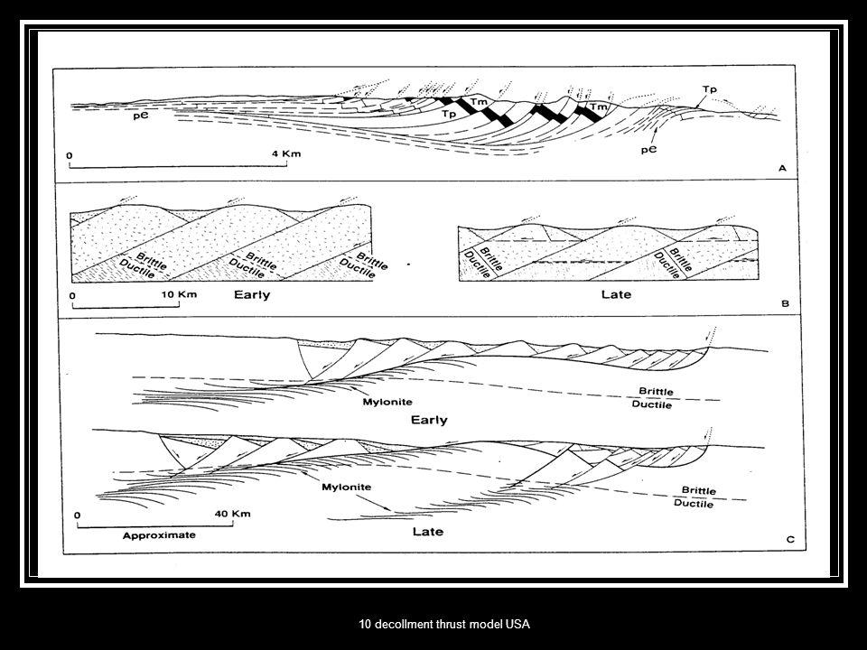 10 decollment thrust model USA