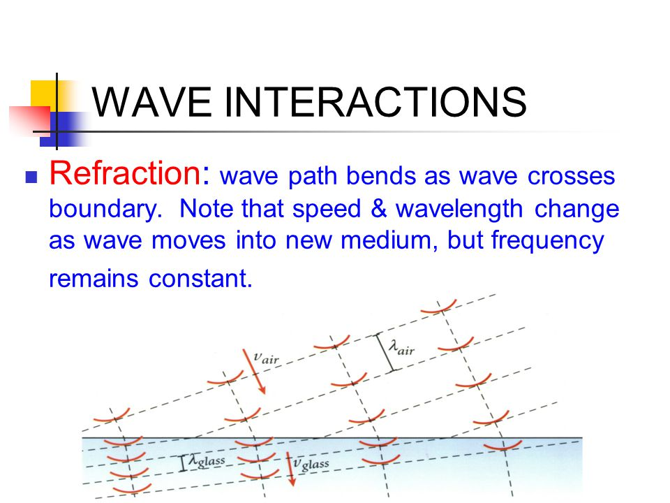 WAVE INTERACTIONS Refraction: wave path bends as wave crosses boundary. Note that speed & wavelength change as wave moves into new medium, but frequen