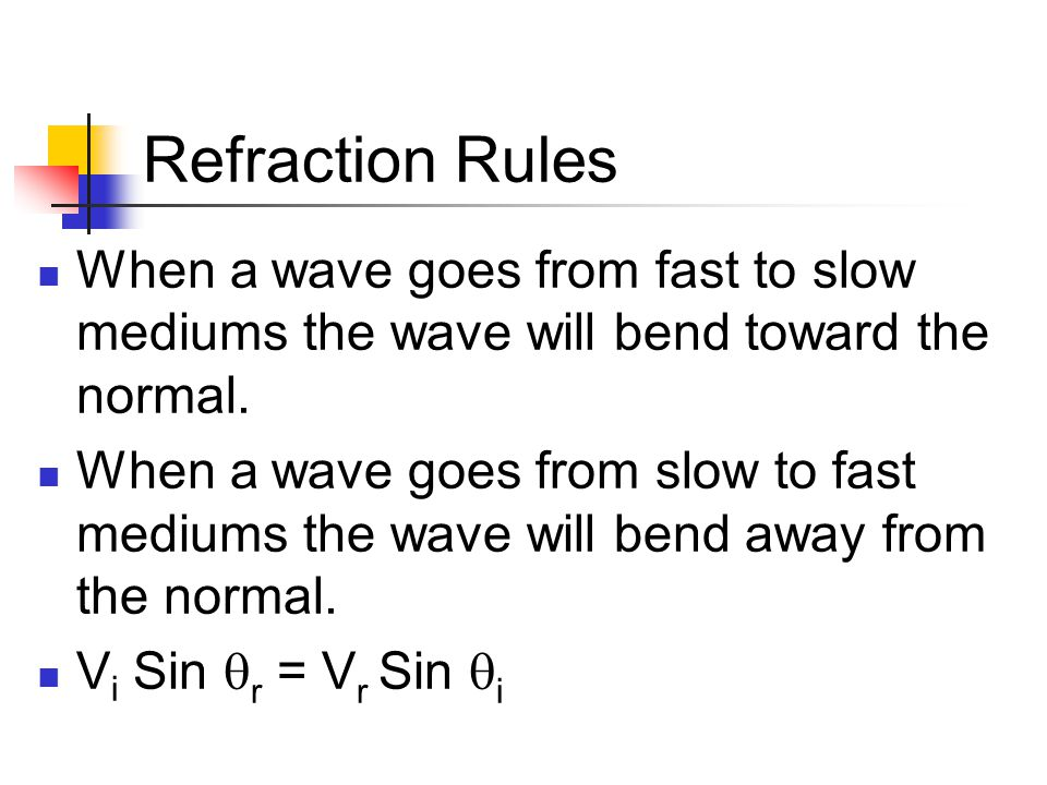 Refraction Rules When a wave goes from fast to slow mediums the wave will bend toward the normal. When a wave goes from slow to fast mediums the wave