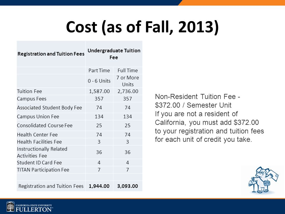 Cost (as of Fall, 2013) Non-Resident Tuition Fee - $372.00 / Semester Unit If you are not a resident of California, you must add $372.00 to your registration and tuition fees for each unit of credit you take.