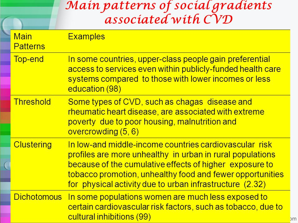 Main patterns of social gradients associated with CVD Main Patterns Examples Top-endIn some countries, upper-class people gain preferential access to