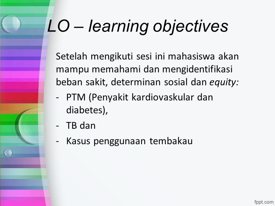LO – learning objectives Setelah mengikuti sesi ini mahasiswa akan mampu memahami dan mengidentifikasi beban sakit, determinan sosial dan equity: -PTM