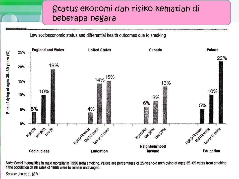` Status ekonomi dan risiko kematian di beberapa negara