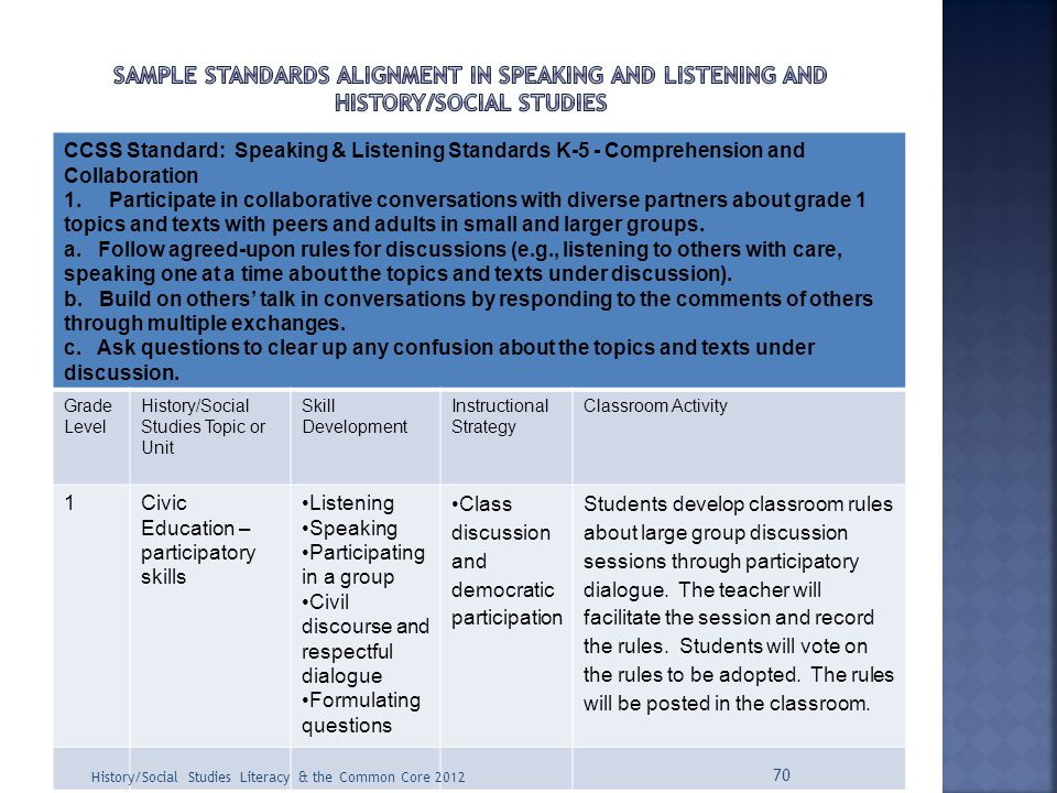 CCSS Standard: Speaking & Listening Standards K-5 - Comprehension and Collaboration 1. Participate in collaborative conversations with diverse partner
