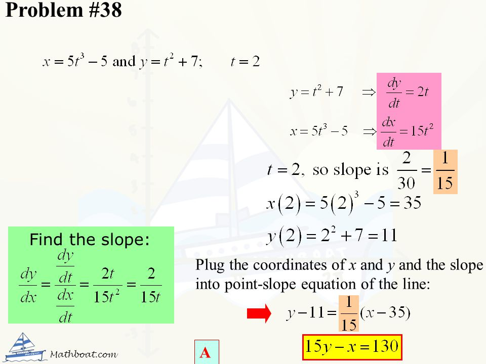 Find the slope: Plug the coordinates of x and y and the slope into point-slope equation of the line: Problem #38 A Mathboat.com
