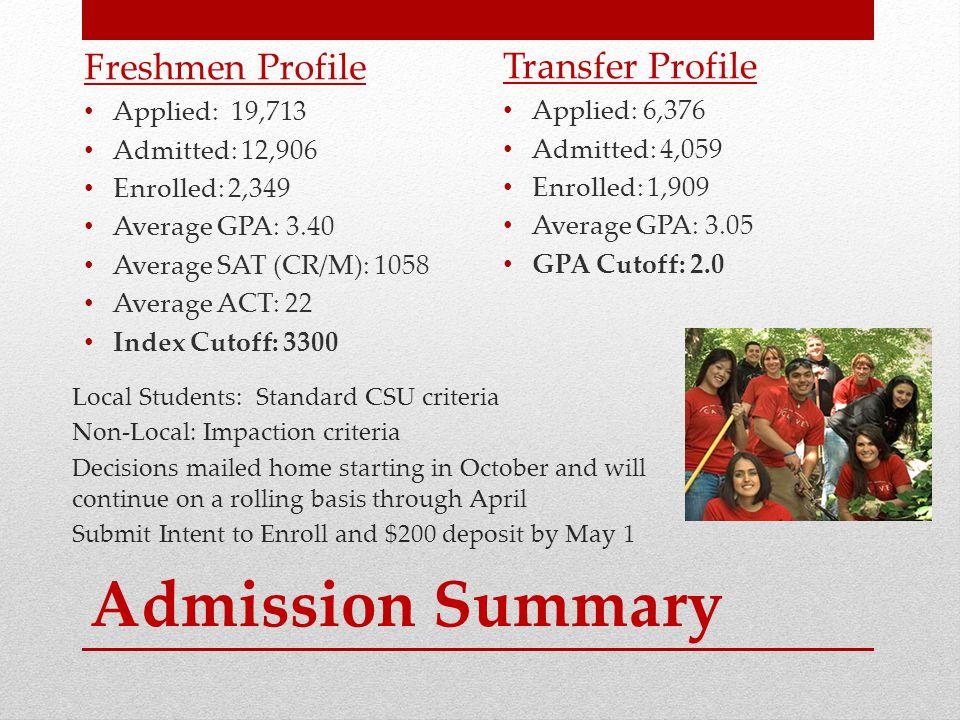 CSU, Chico Accessibility Resource Center 530-898-5959 arcdept@csuchico.edu Admissions 800-542-4426 or 530-898-6321 info@csuchico.edu Athletics 530-898-6470 athl@csuchico.edu EOP 530-898-4028 eop@csuchico.edu Financial Aid & Scholarships 530-898-6451 finaid@csuchico.edu scholarships@csuchico.edu General Information 530-898-4636 Honors Program 530-898-5749 hnrs@csuchico.edu Housing and Food Service 800-730-4243 or 530-898-6325 housing@csuchico.edu