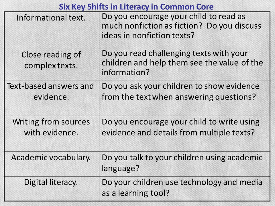 Six Key Shifts in Literacy in Common Core Informational text.